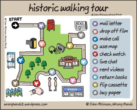 historic walking tour